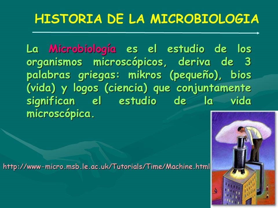 La Microbiología es el estudio de los organismos microscópicos, deriva de 3 palabras griegas: mikros (pequeño), bios (vida) y logos (ciencia) que conj