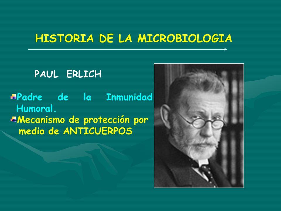HISTORIA DE LA MICROBIOLOGIA PAUL ERLICH Padre de la Inmunidad Humoral. Mecanismo de protección por medio de ANTICUERPOS