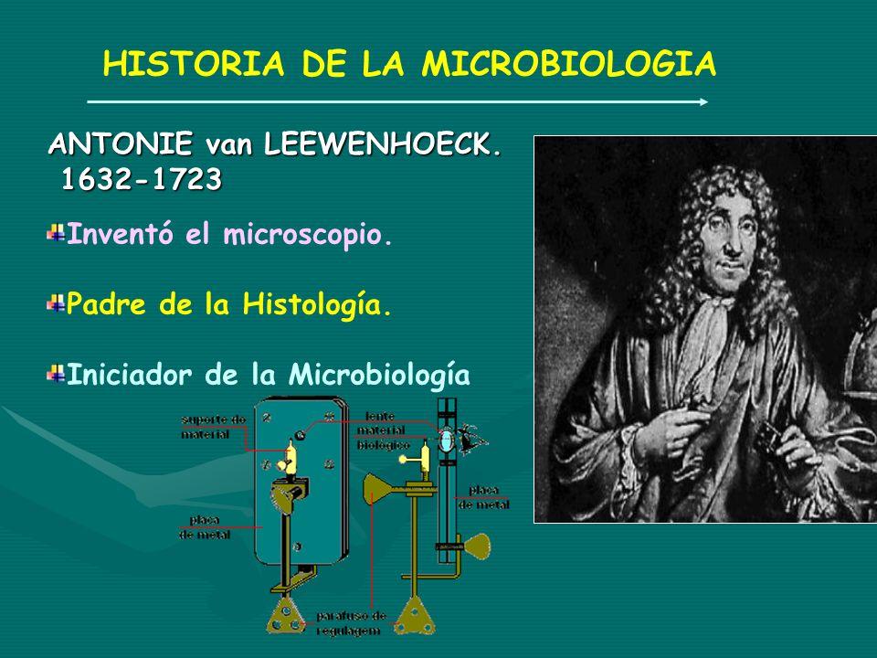 ANTONIE van LEEWENHOECK. 1632-1723 1632-1723 Inventó el microscopio. Padre de la Histología. Iniciador de la Microbiología
