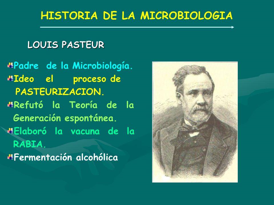 HISTORIA DE LA MICROBIOLOGIA LOUIS PASTEUR Padre de la Microbiología. Ideo el proceso de PASTEURIZACION. Refutó la Teoría de la Generación espontánea.