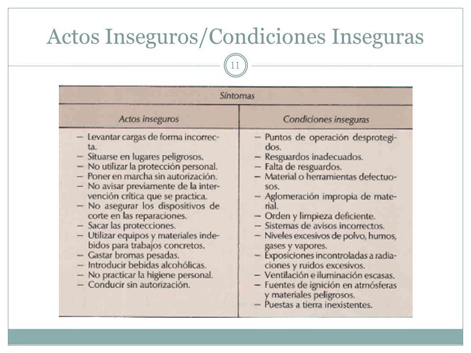 Actos Inseguros/Condiciones Inseguras 11