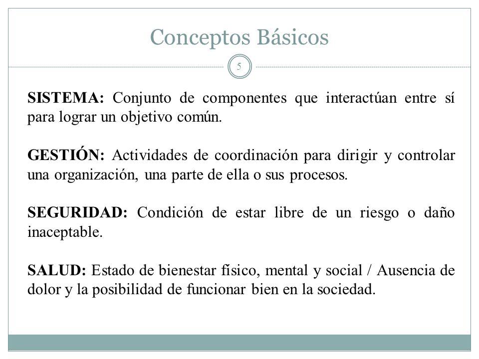 Conceptos Básicos 5 SISTEMA: Conjunto de componentes que interactúan entre sí para lograr un objetivo común. GESTIÓN: Actividades de coordinación para