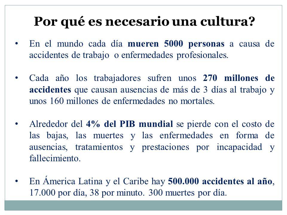 Por qué es necesario una cultura.