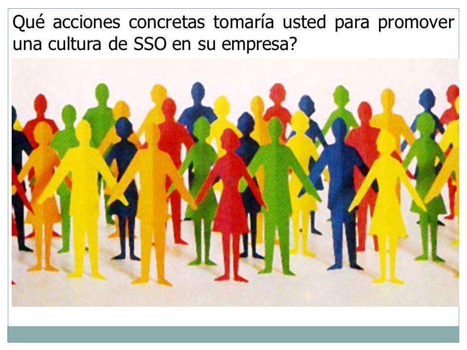Salud Ocupacional 70% Preventiva 30% Curativa, Reparativa Higiene Ocupacional (Diagnóstico y Control de riesgos laborales) Seguridad Industrial (Prevención de Accidentes) Medicina del Trabajo (Control de la Salud del Trabajador)