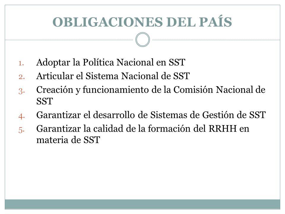 OBLIGACIONES DEL PAÍS 1. Adoptar la Política Nacional en SST 2. Articular el Sistema Nacional de SST 3. Creación y funcionamiento de la Comisión Nacio