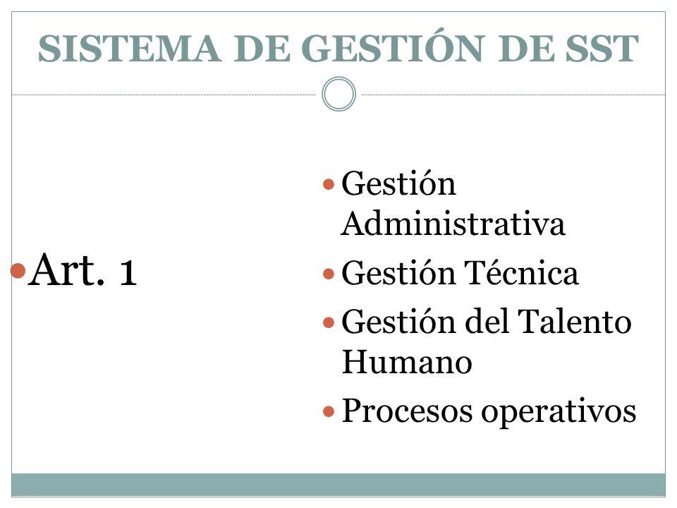 SISTEMA DE GESTIÓN DE SST Art. 1 Gestión Administrativa Gestión Técnica Gestión del Talento Humano Procesos operativos
