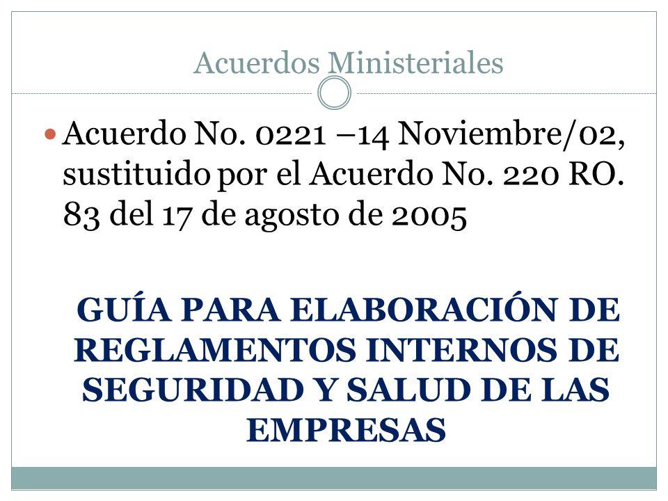 Acuerdo No. 0221 –14 Noviembre/02, sustituido por el Acuerdo No. 220 RO. 83 del 17 de agosto de 2005 GUÍA PARA ELABORACIÓN DE REGLAMENTOS INTERNOS DE