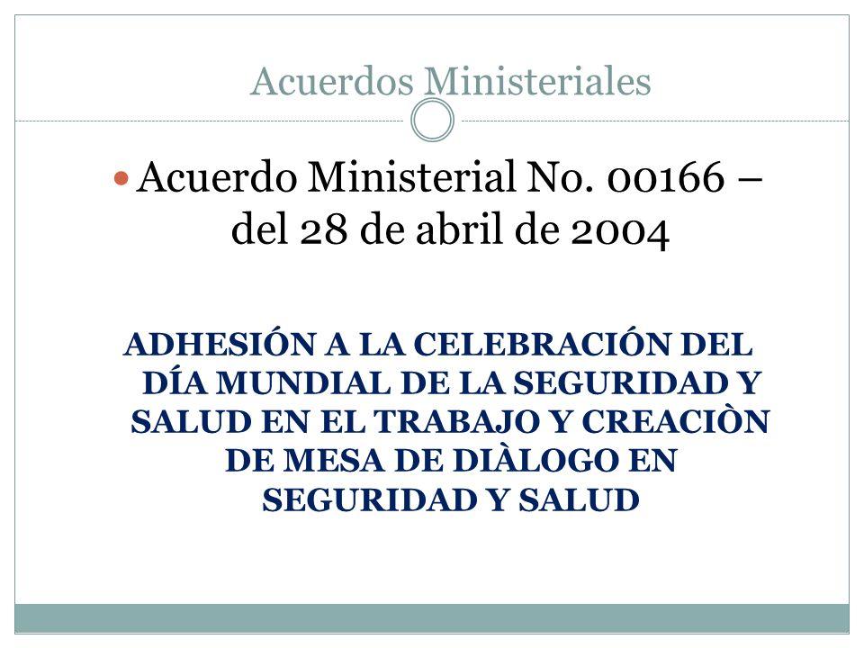 Acuerdo Ministerial No. 00166 – del 28 de abril de 2004 ADHESIÓN A LA CELEBRACIÓN DEL DÍA MUNDIAL DE LA SEGURIDAD Y SALUD EN EL TRABAJO Y CREACIÒN DE