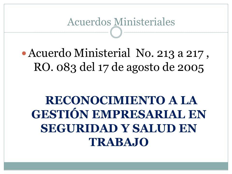 Acuerdo Ministerial No. 213 a 217, RO. 083 del 17 de agosto de 2005 RECONOCIMIENTO A LA GESTIÓN EMPRESARIAL EN SEGURIDAD Y SALUD EN TRABAJO Acuerdos M