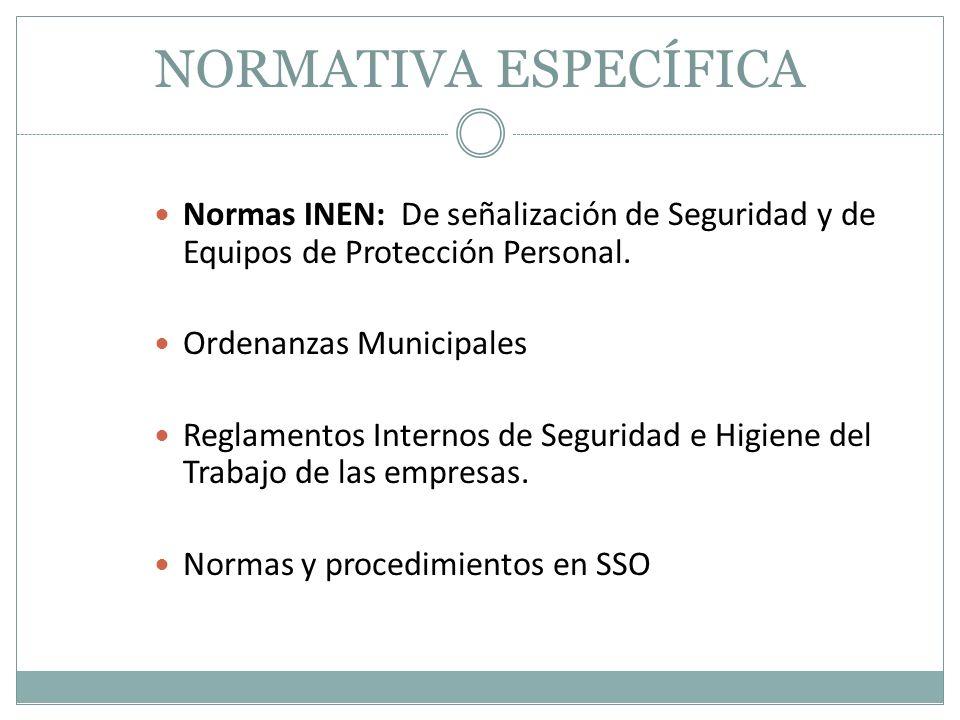 NORMATIVA ESPECÍFICA Normas INEN: De señalización de Seguridad y de Equipos de Protección Personal. Ordenanzas Municipales Reglamentos Internos de Seg