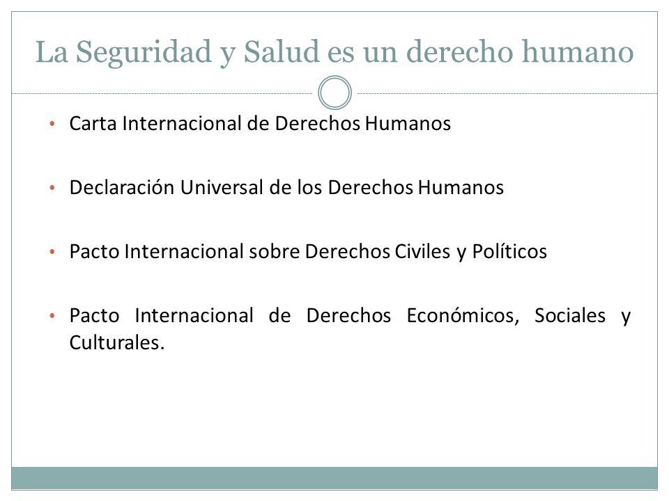 La Seguridad y Salud es un derecho humano Carta Internacional de Derechos Humanos Declaración Universal de los Derechos Humanos Pacto Internacional so