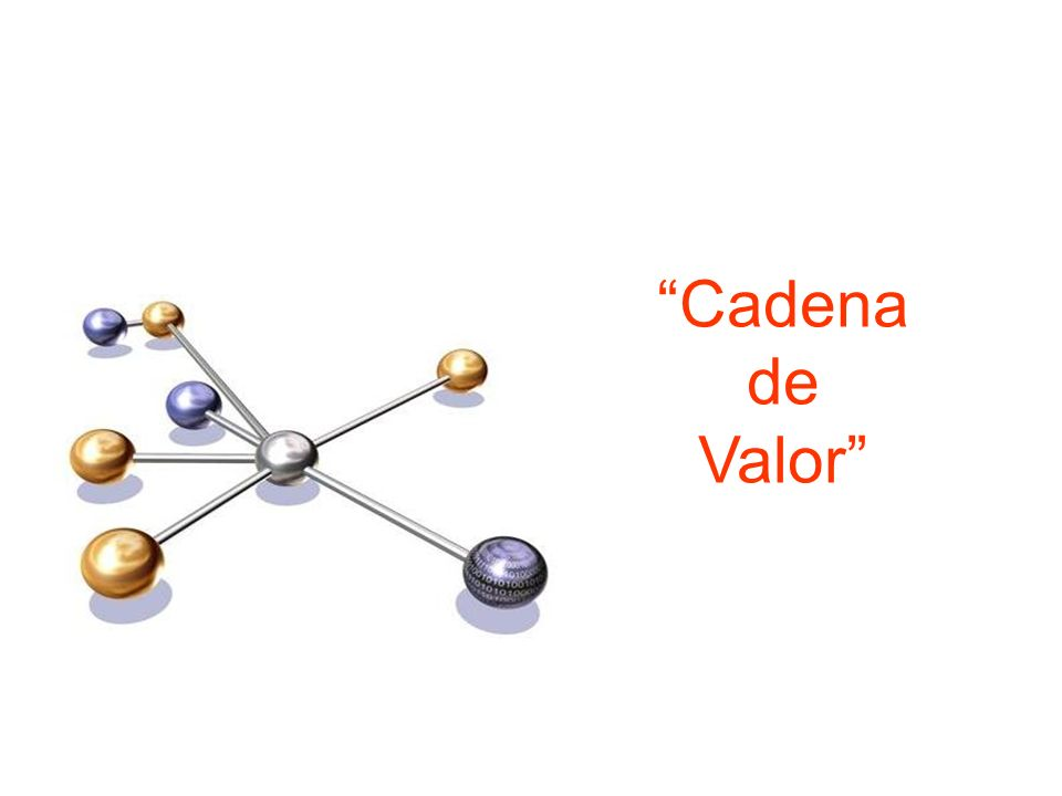 ¿Cómo integrar una cadena de valor? 1.Desde el mercado 30