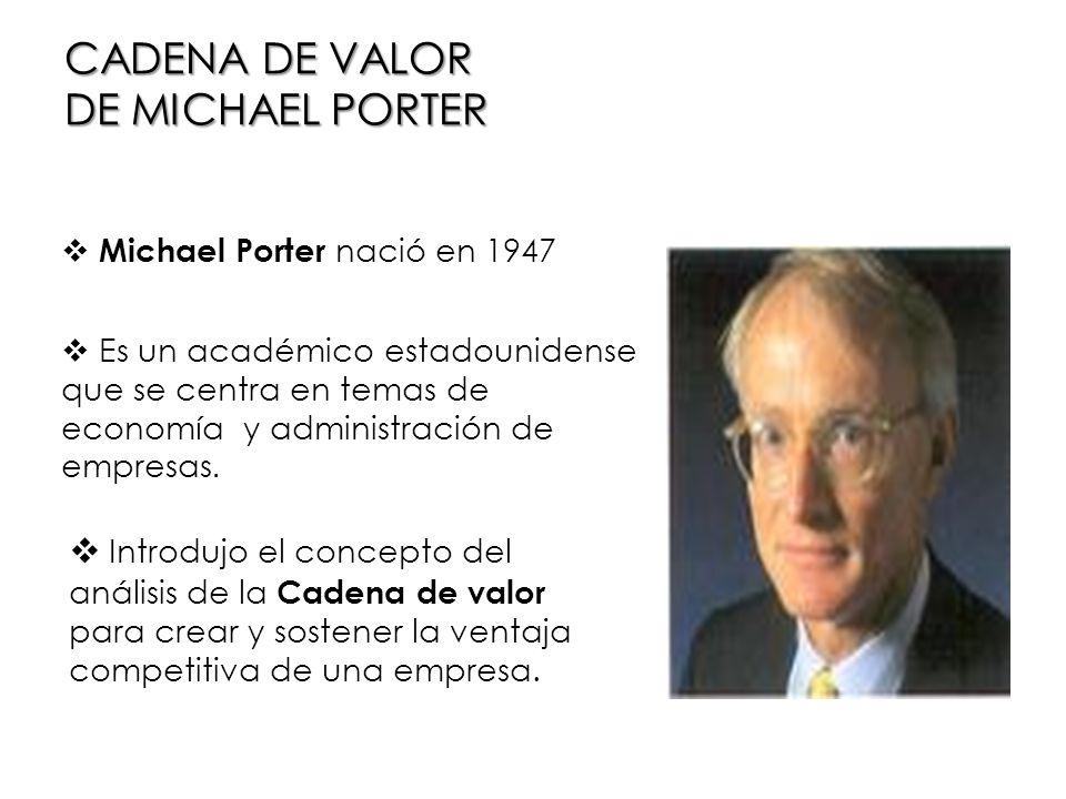 CADENA DE VALOR DE MICHAEL PORTER Michael Porter nació en 1947 Es un académico estadounidense que se centra en temas de economía y administración de empresas.