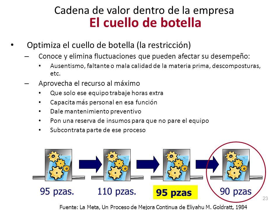 Cadena de valor dentro de la empresa El cuello de botella Es el recurso con menor capacidad en el proceso En ese momento es la restricción que determi