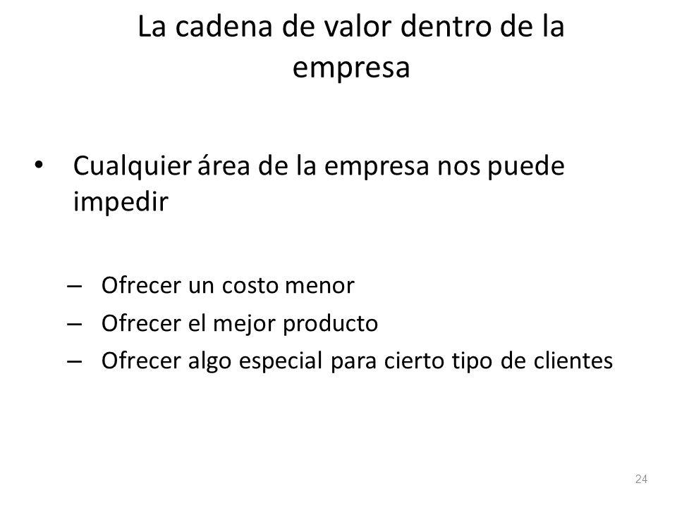 Cadena de valor dentro de la empresa El cuello de botella Optimiza el cuello de botella (la restricción) – Conoce y elimina fluctuaciones que pueden a