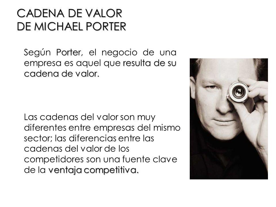 CADENA DE VALOR DE MICHAEL PORTER Porte resulta de su cadena de valor.