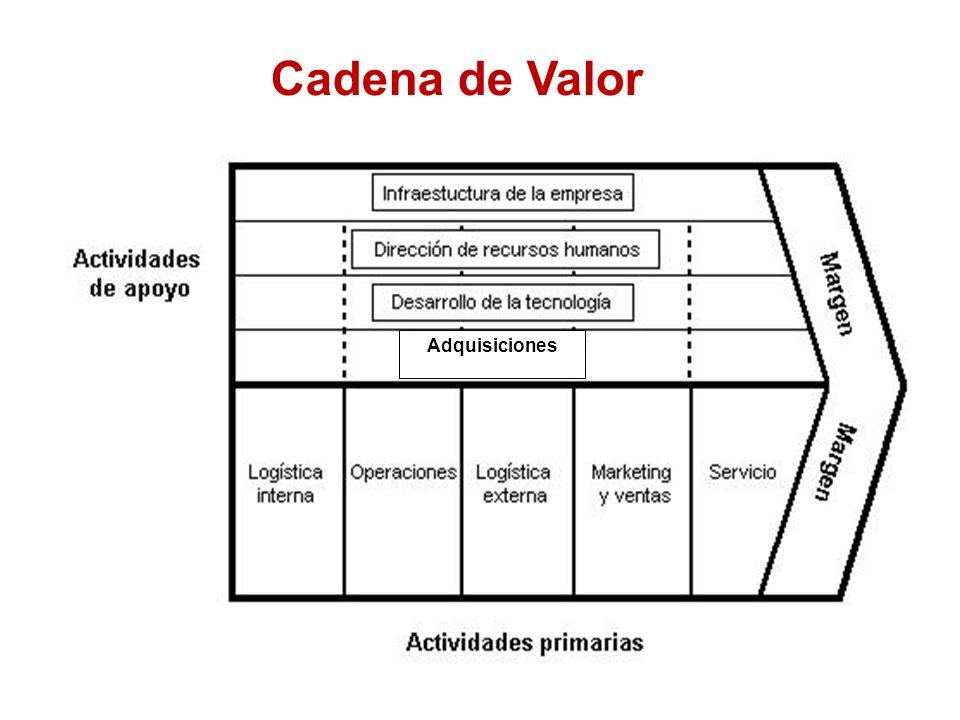 Desarrollo Tecnológico Tecnología integrada a procesos Diseño de componentes Pruebas de campo Telecomunicaciones Investigación y diseño Tecnologías informáticas