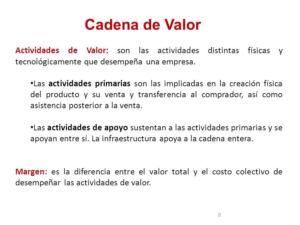 8 Actividades de Valor: son las actividades distintas físicas y tecnológicamente que desempeña una empresa.