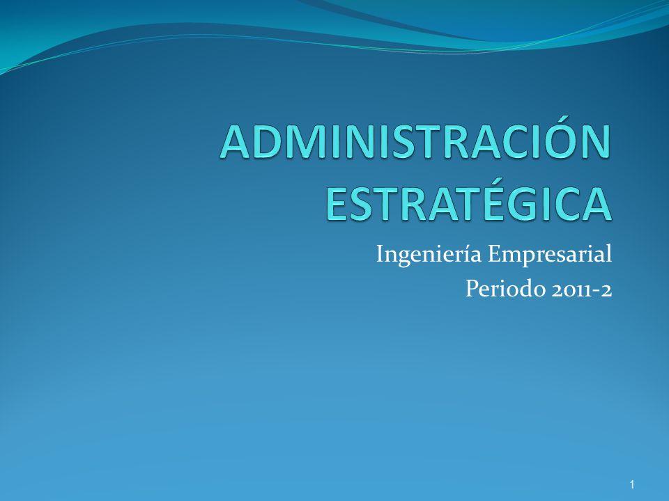 1.Introducción a la gestión estratégica 2. Fases de la gestión estratégica 1.