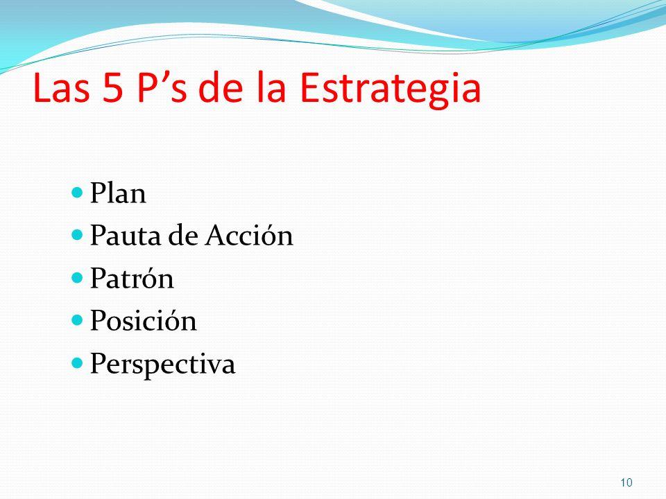 Las 5 Ps de la Estrategia Plan Pauta de Acción Patrón Posición Perspectiva 10