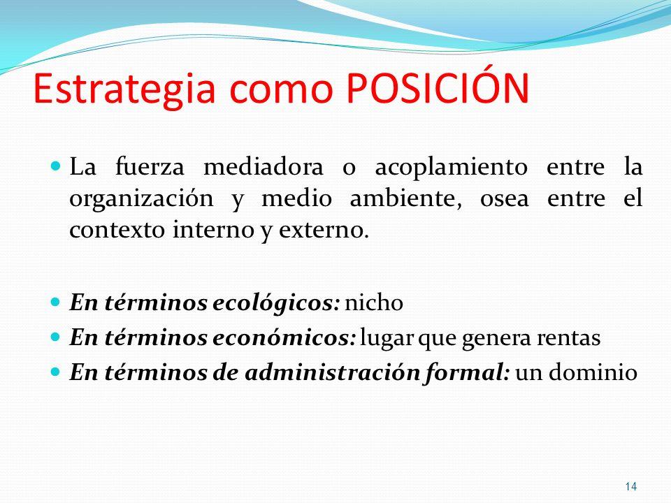 Estrategia como POSICIÓN La fuerza mediadora o acoplamiento entre la organización y medio ambiente, osea entre el contexto interno y externo. En térmi