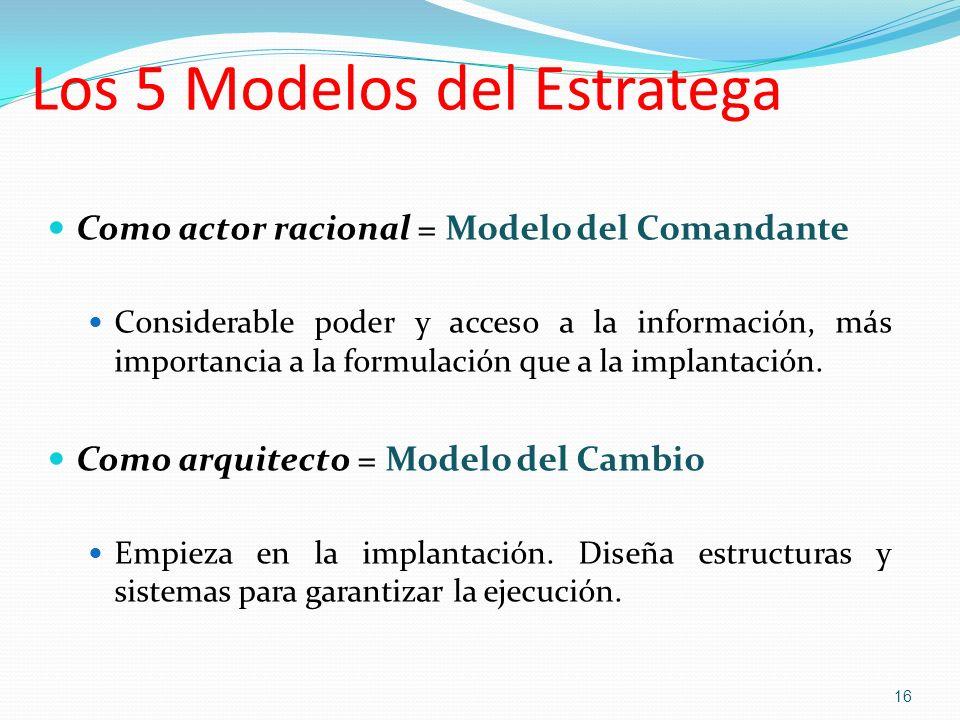 Los 5 Modelos del Estratega Como actor racional = Modelo del Comandante Considerable poder y acceso a la información, más importancia a la formulación