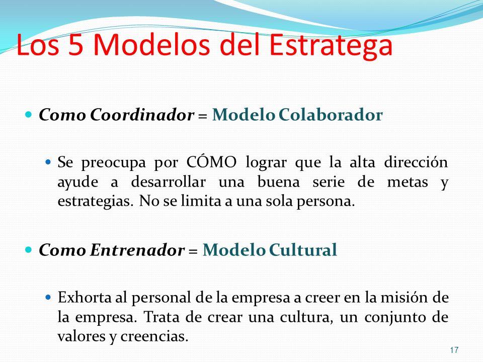 Los 5 Modelos del Estratega Como Coordinador = Modelo Colaborador Se preocupa por CÓMO lograr que la alta dirección ayude a desarrollar una buena seri