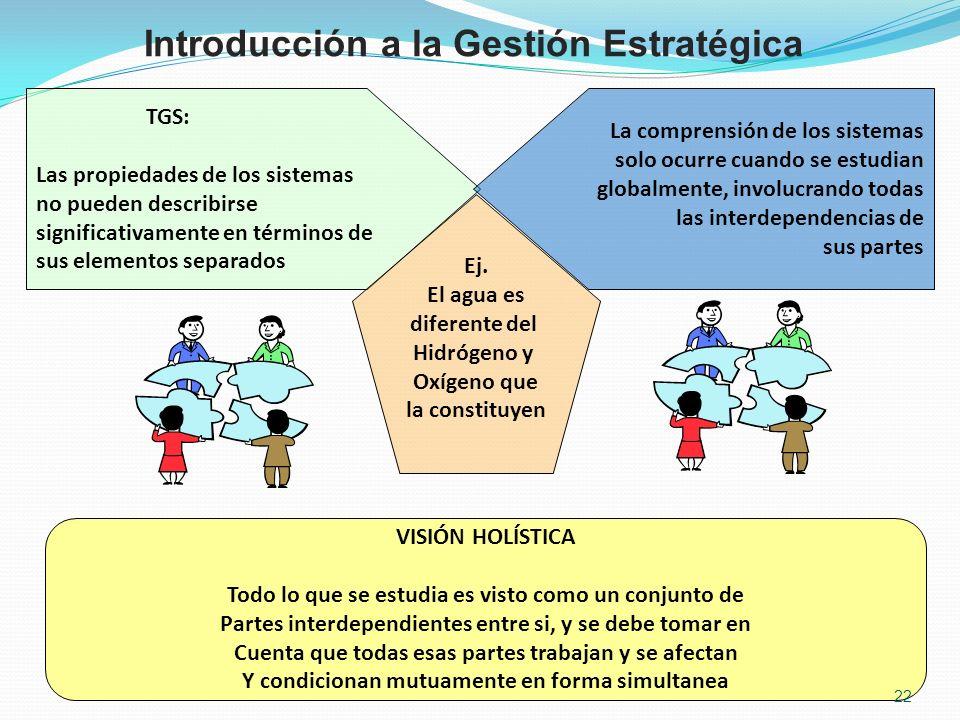 TGS: Las propiedades de los sistemas no pueden describirse significativamente en términos de sus elementos separados La comprensión de los sistemas so