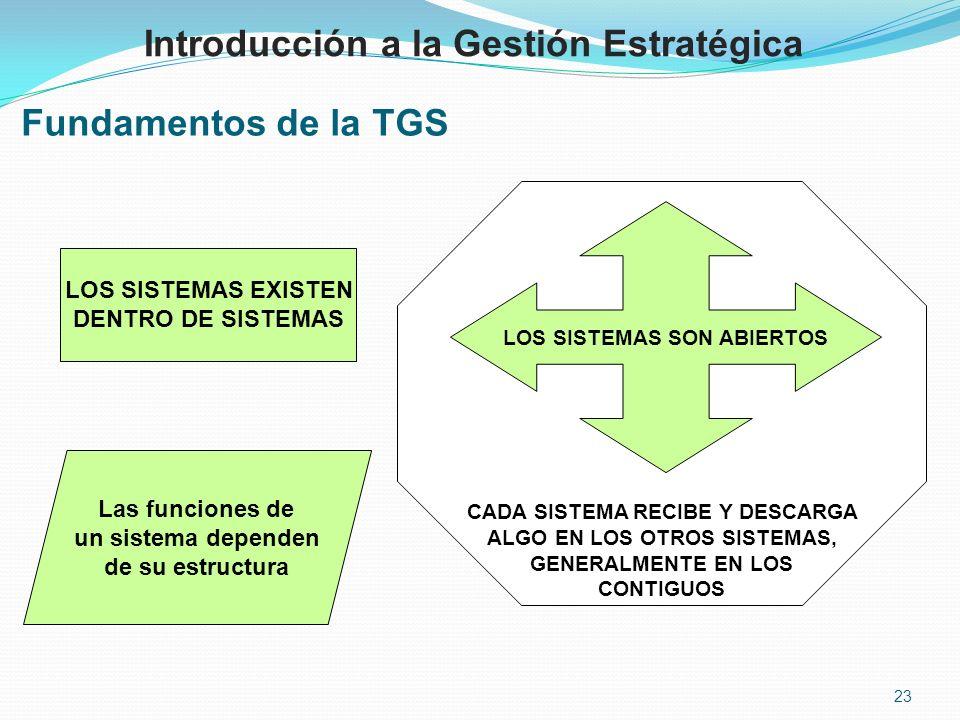 Fundamentos de la TGS LOS SISTEMAS EXISTEN DENTRO DE SISTEMAS CADA SISTEMA RECIBE Y DESCARGA ALGO EN LOS OTROS SISTEMAS, GENERALMENTE EN LOS CONTIGUOS