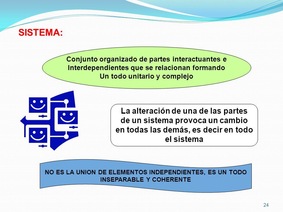 SISTEMA: Conjunto organizado de partes interactuantes e Interdependientes que se relacionan formando Un todo unitario y complejo La alteración de una