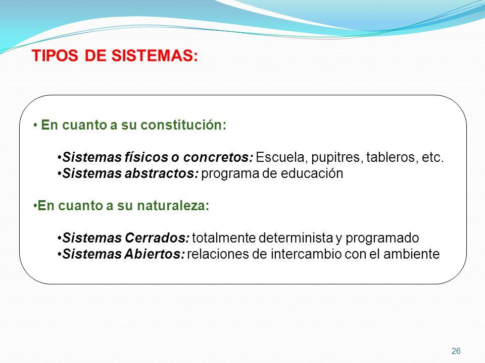 TIPOS DE SISTEMAS: En cuanto a su constitución: Sistemas físicos o concretos: Escuela, pupitres, tableros, etc. Sistemas abstractos: programa de educa