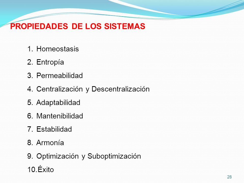 28 PROPIEDADES DE LOS SISTEMAS 1.Homeostasis 2.Entropía 3.Permeabilidad 4.Centralización y Descentralización 5.Adaptabilidad 6.Mantenibilidad 7.Estabi