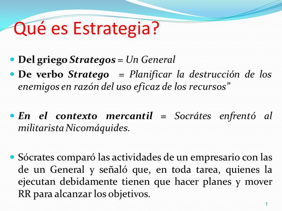 Qué es Estrategia? Del griego Strategos = Un General De verbo Stratego = Planificar la destrucción de los enemigos en razón del uso eficaz de los recu