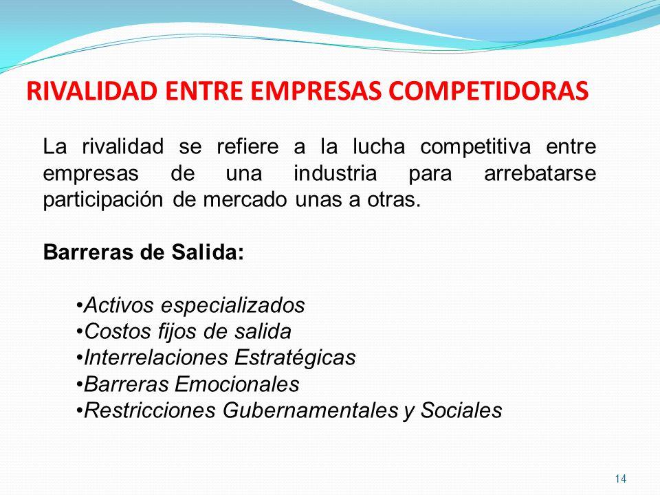 RIVALIDAD ENTRE EMPRESAS COMPETIDORAS La rivalidad se refiere a la lucha competitiva entre empresas de una industria para arrebatarse participación de