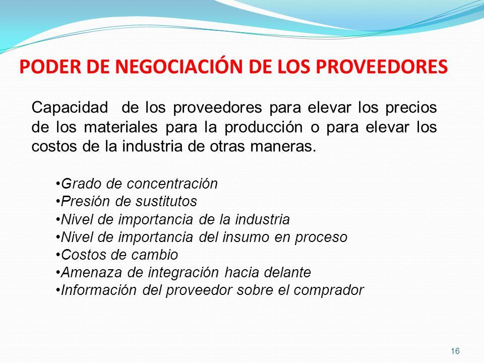 PODER DE NEGOCIACIÓN DE LOS PROVEEDORES Capacidad de los proveedores para elevar los precios de los materiales para la producción o para elevar los co