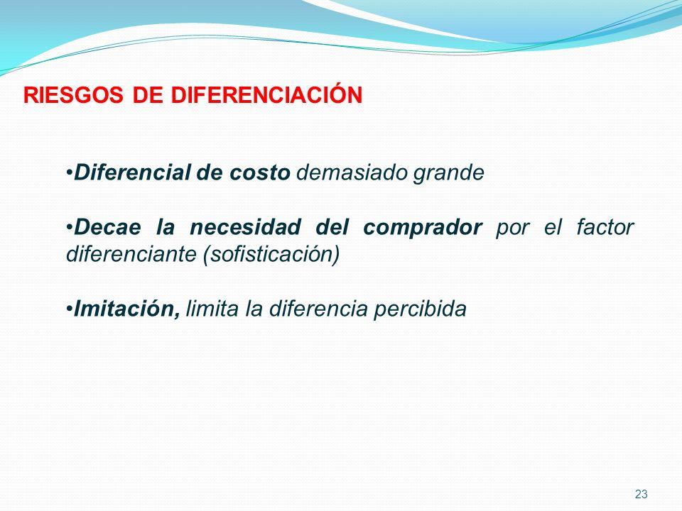 RIESGOS DE DIFERENCIACIÓN Diferencial de costo demasiado grande Decae la necesidad del comprador por el factor diferenciante (sofisticación) Imitación