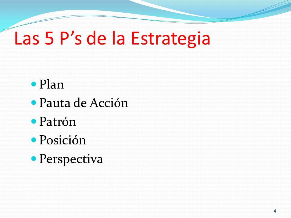 Estrategia como PLAN Curso de acción conscientemente determinado, una guía para abordar una situación específica.