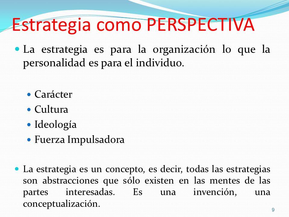 Estrategia como PERSPECTIVA La estrategia es para la organización lo que la personalidad es para el individuo. Carácter Cultura Ideología Fuerza Impul