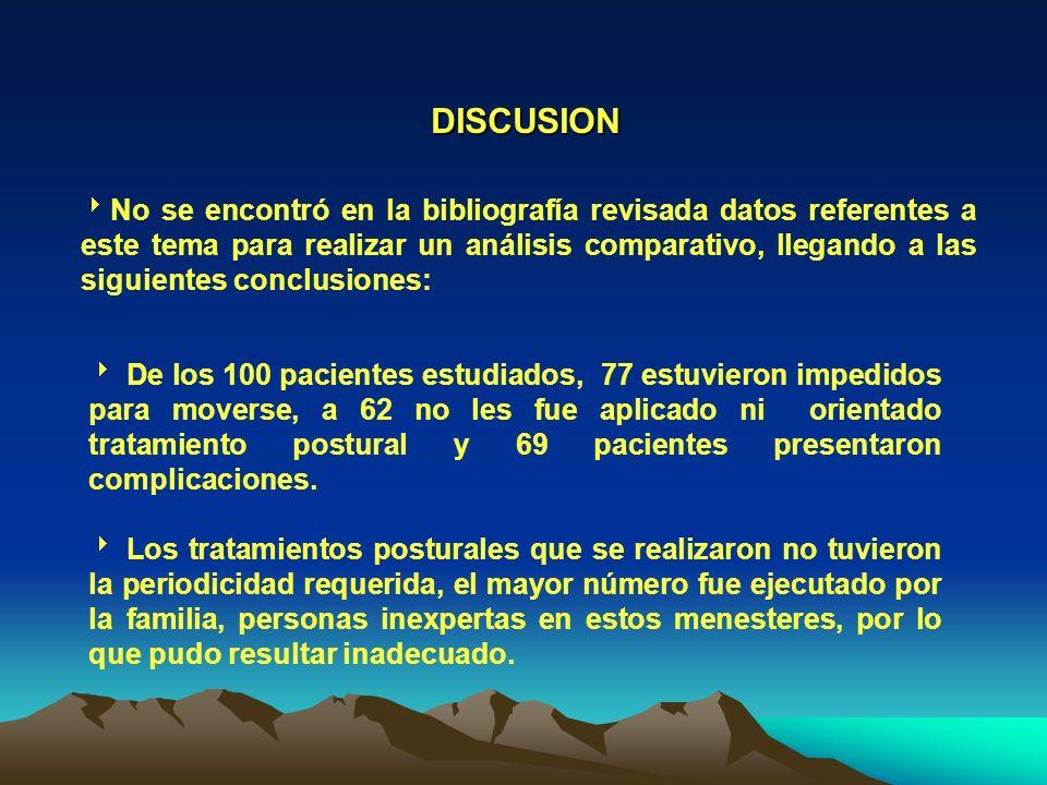 DISCUSION No se encontró en la bibliografía revisada datos referentes a este tema para realizar un análisis comparativo, llegando a las siguientes con