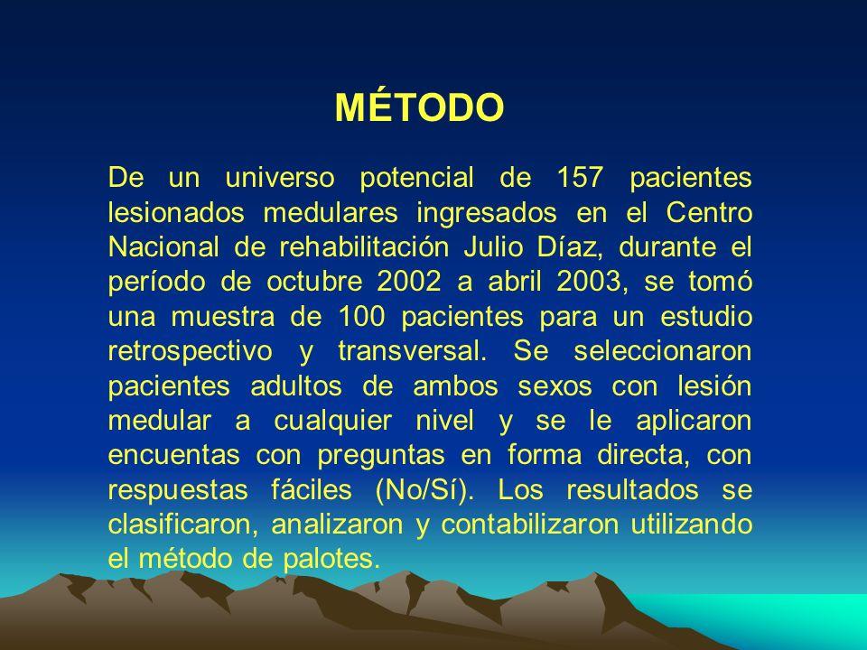 MÉTODO De un universo potencial de 157 pacientes lesionados medulares ingresados en el Centro Nacional de rehabilitación Julio Díaz, durante el período de octubre 2002 a abril 2003, se tomó una muestra de 100 pacientes para un estudio retrospectivo y transversal.