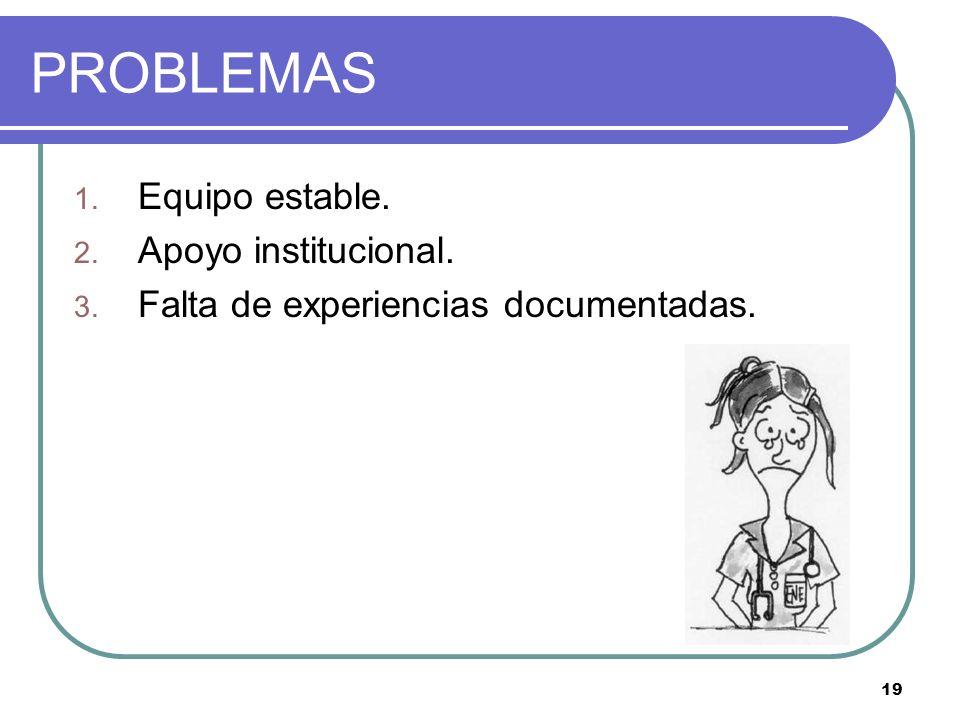 19 PROBLEMAS 1. Equipo estable. 2. Apoyo institucional. 3. Falta de experiencias documentadas.