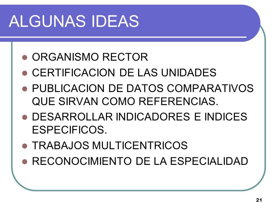 21 ALGUNAS IDEAS ORGANISMO RECTOR CERTIFICACION DE LAS UNIDADES PUBLICACION DE DATOS COMPARATIVOS QUE SIRVAN COMO REFERENCIAS. DESARROLLAR INDICADORES