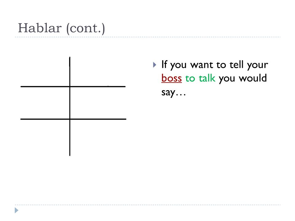 Hablar (cont.) If you want to tell your boss to talk you would say…