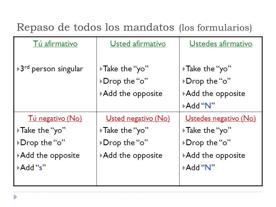 Repaso de todos los mandatos (los formularios) Tú afirmativo 3 rd person singular Usted afirmativo Take the yo Drop the o Add the opposite Ustedes afi