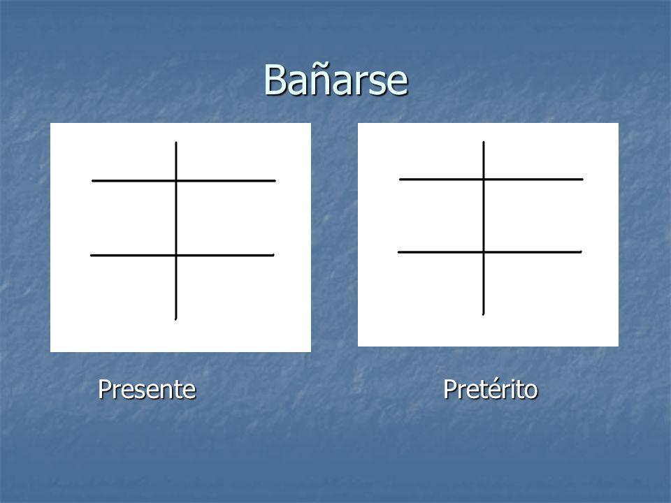 Bañarse PresentePretérito PresentePretérito