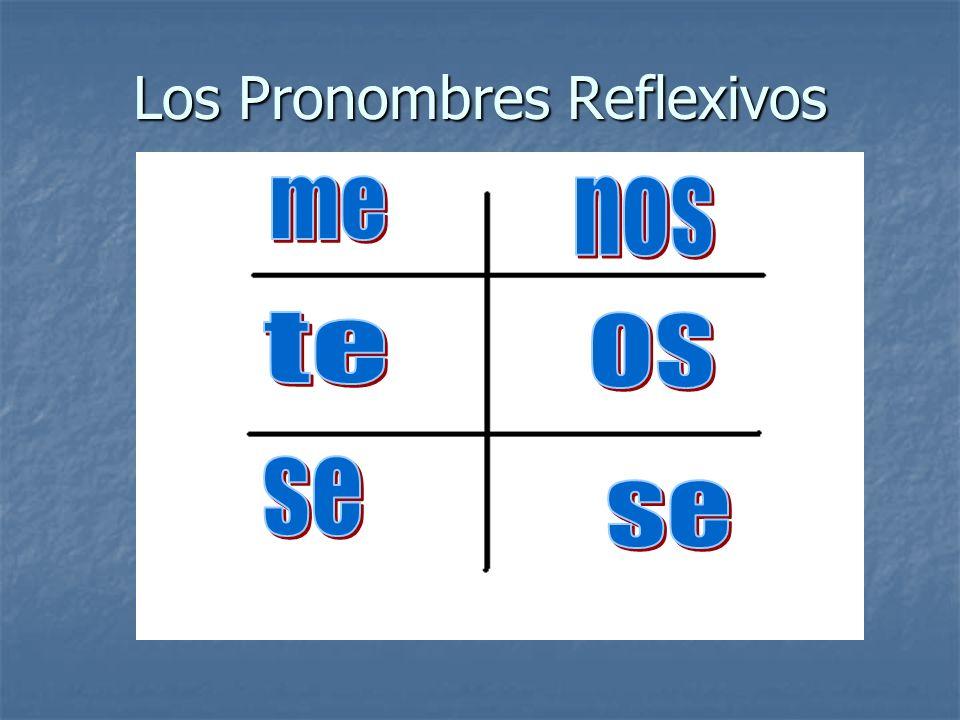 Los pronombres reflexivos vienen Los pronombres reflexivos vienen de la conjugación del verbo