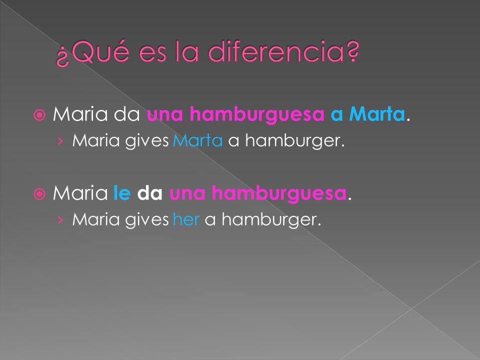 Maria da una hamburguesa a Marta. Maria gives Marta a hamburger. Maria le da una hamburguesa. Maria gives her a hamburger.