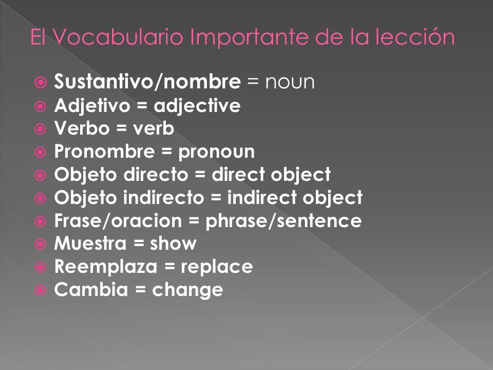 Sustantivo/nombre = noun Adjetivo = adjective Verbo = verb Pronombre = pronoun Objeto directo = direct object Objeto indirecto = indirect object Frase