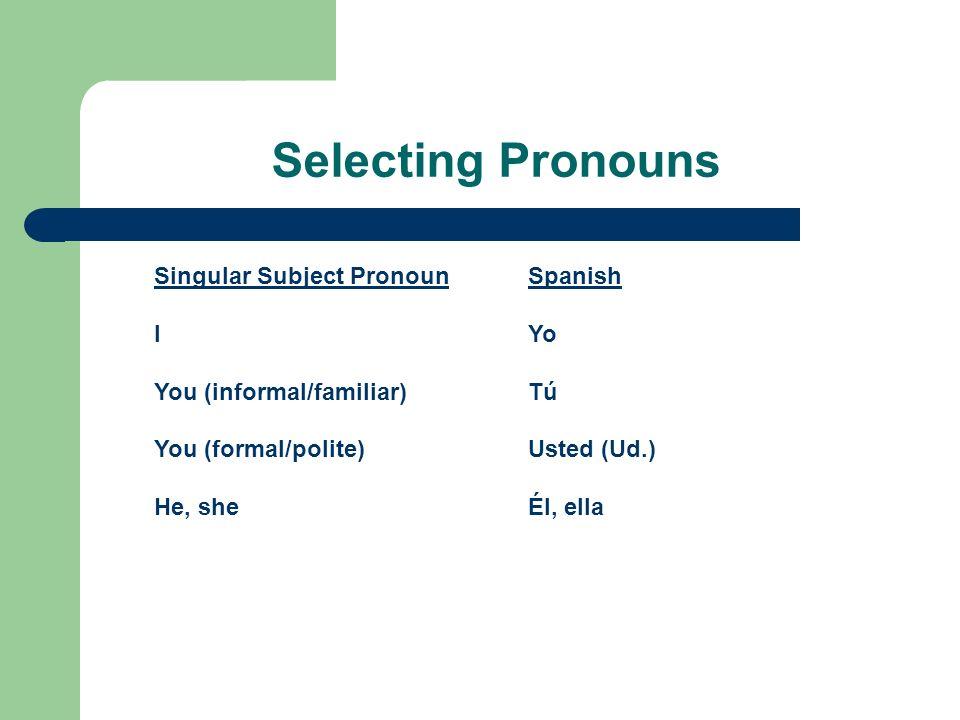 Selecting Pronouns Singular Subject Pronoun I You (informal/familiar) You (formal/polite) He, she Spanish Yo Tú Usted (Ud.) Él, ella