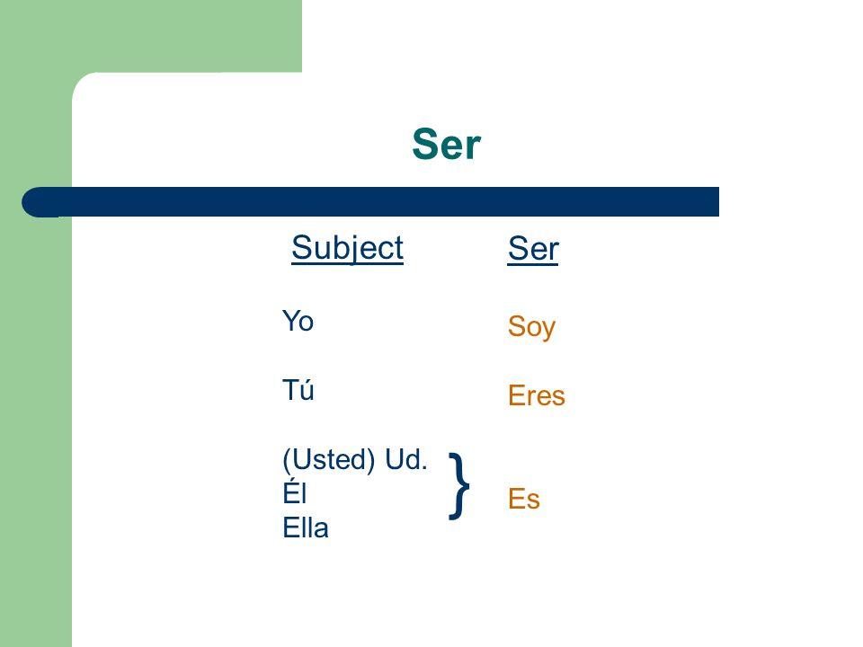 Ser Subject Yo Tú (Usted) Ud. Él Ella Ser Soy Eres Es }